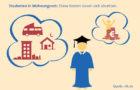 Studierende in Wohnungsnot: Diese Kosten lassen sich absetzen