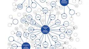 Wie sich Hochschulen für neue Zielgruppen öffnen können
