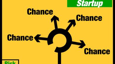 Photo of Startup: Worauf man für ein professionelles Auftreten achten sollte